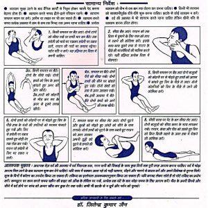 Exercise chart for Cervical Spondylitis & neck pain
